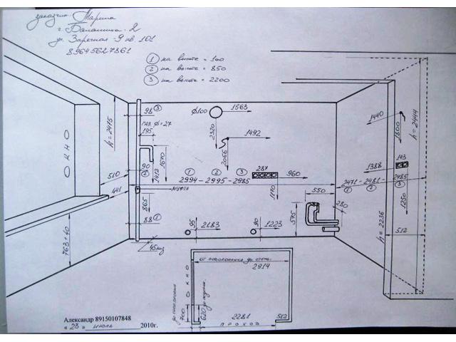 Как сделать замер помещения